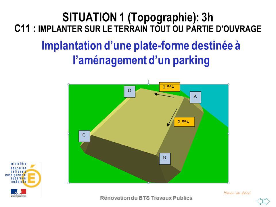 Implantation d'une plate-forme destinée à l'aménagement d'un parking