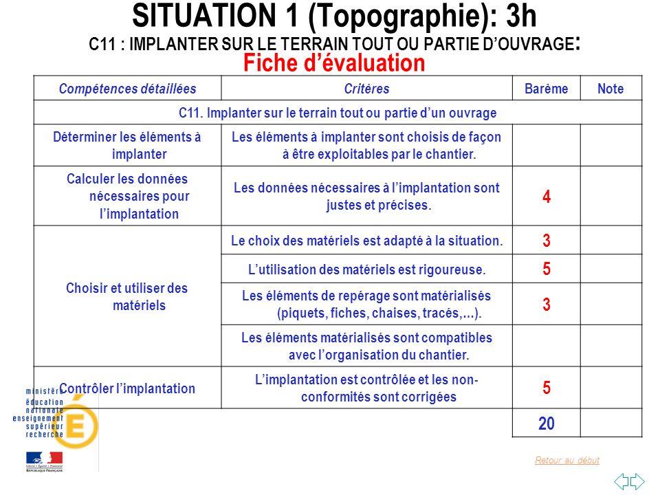 SITUATION 1 (Topographie): 3h C11 : IMPLANTER SUR LE TERRAIN TOUT OU PARTIE D'OUVRAGE: Fiche d'évaluation
