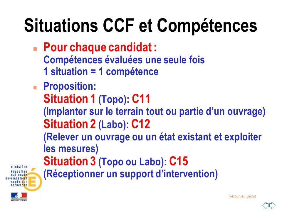 Situations CCF et Compétences