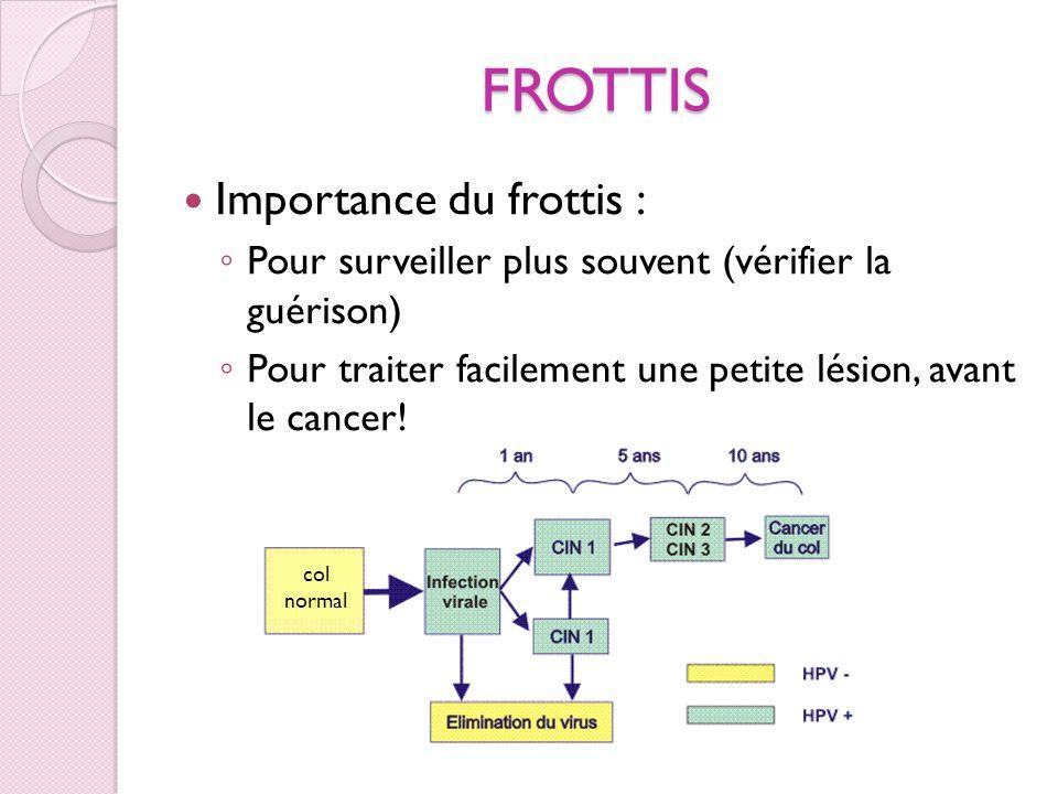 FROTTIS Importance du frottis :
