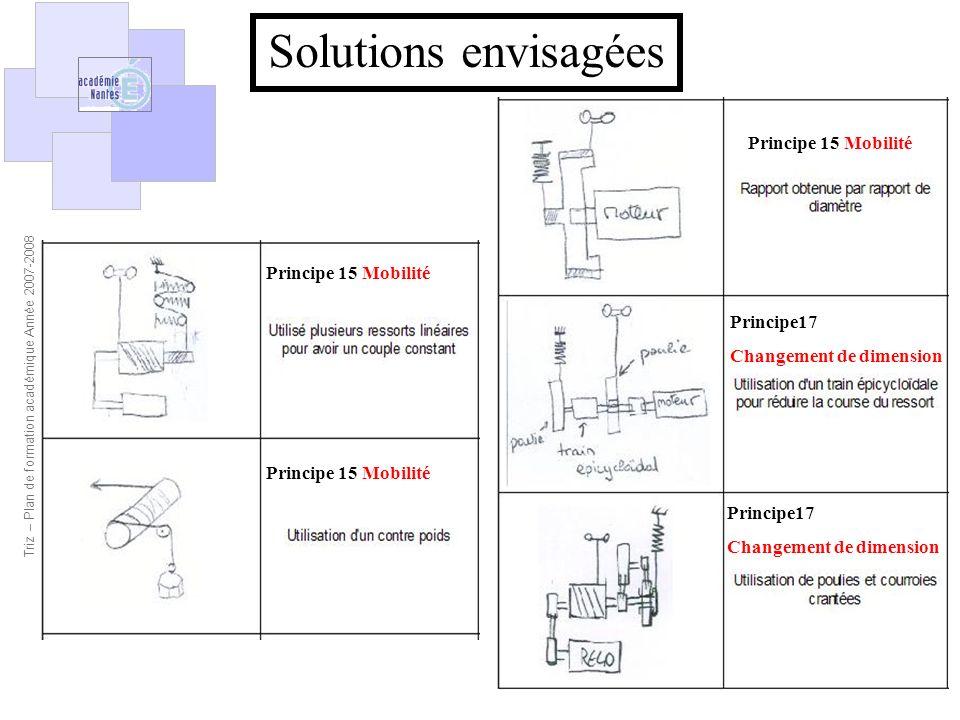 Solutions envisagées Principe 15 Mobilité Principe 15 Mobilité