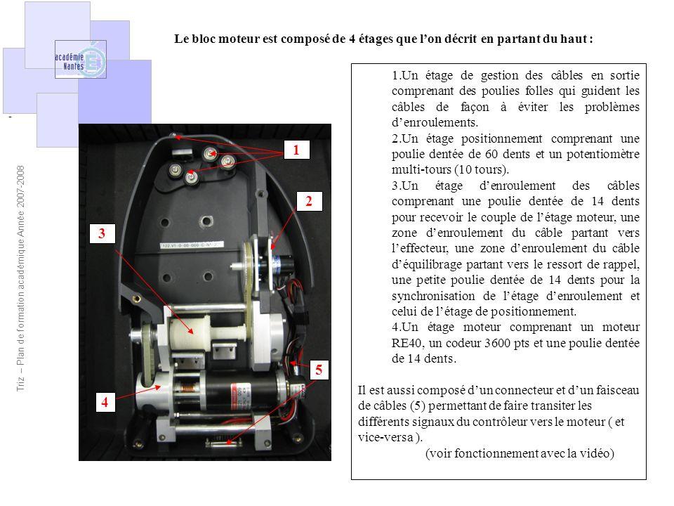 Le bloc moteur est composé de 4 étages que l'on décrit en partant du haut :