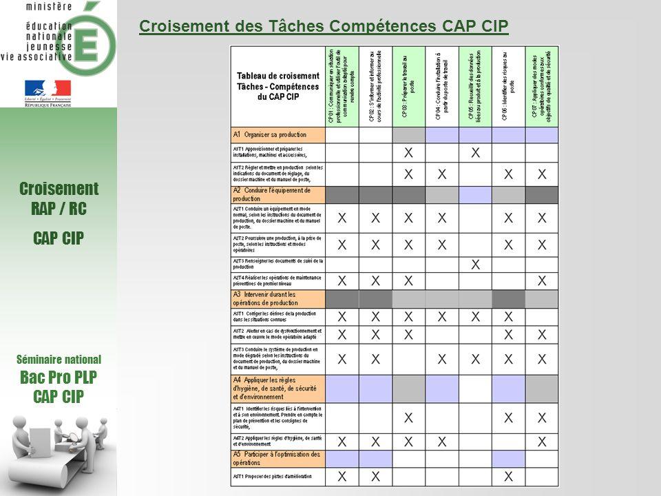 Croisement des Tâches Compétences CAP CIP