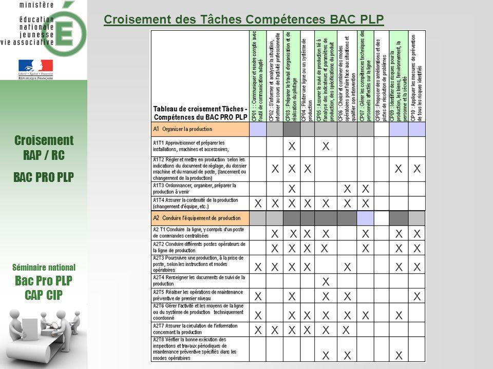 Croisement des Tâches Compétences BAC PLP