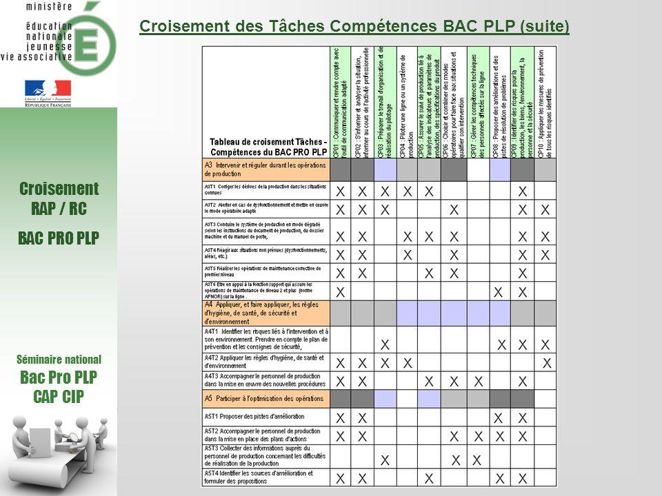 Croisement des Tâches Compétences BAC PLP (suite)