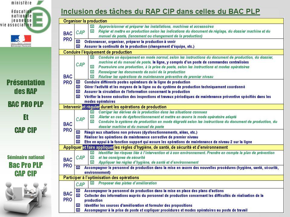 Inclusion des tâches du RAP CIP dans celles du BAC PLP