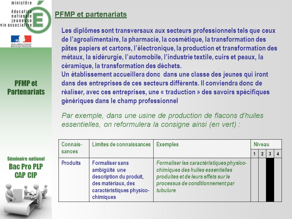 PFMP et partenariats