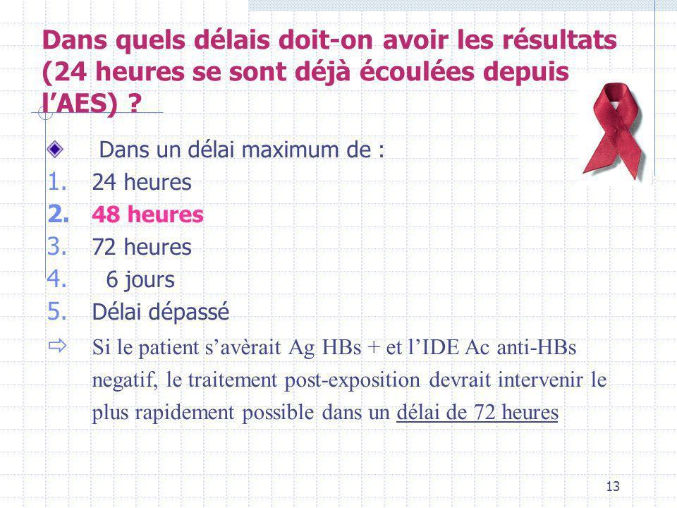 Dans quels délais doit-on avoir les résultats (24 heures se sont déjà écoulées depuis l'AES)