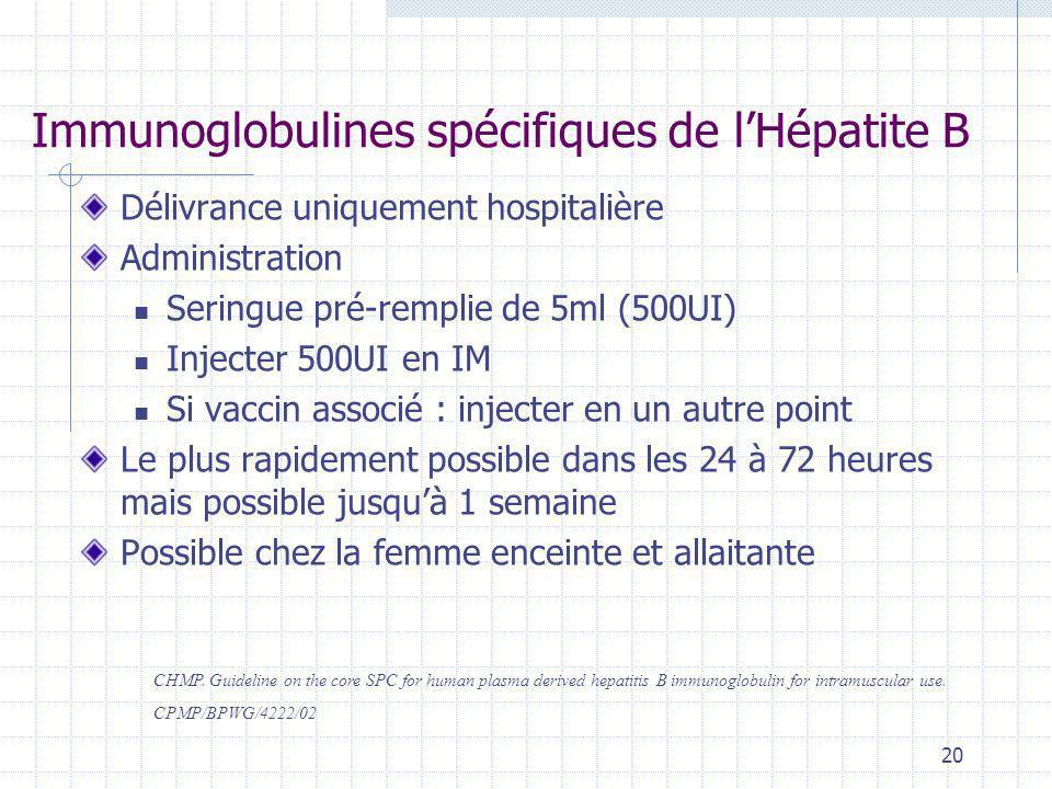 Immunoglobulines spécifiques de l'Hépatite B