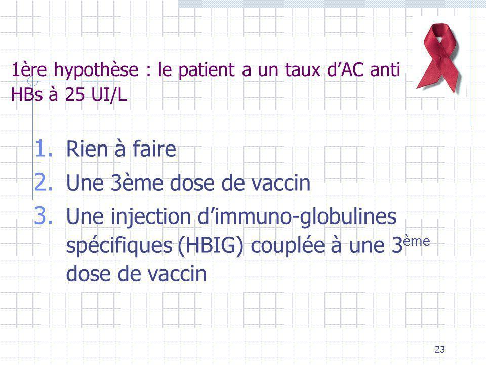 1ère hypothèse : le patient a un taux d'AC anti HBs à 25 UI/L