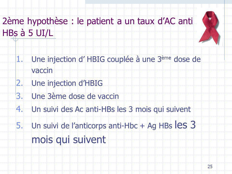 2ème hypothèse : le patient a un taux d'AC anti HBs à 5 UI/L