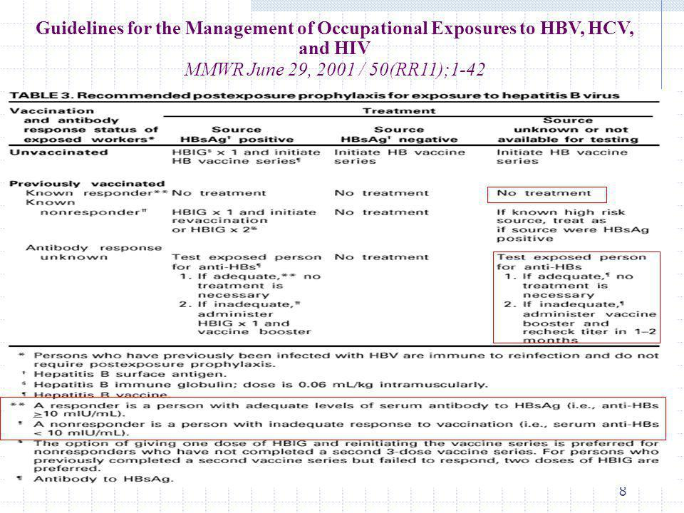 Guidelines for the Management of Occupational Exposures to HBV, HCV, and HIV