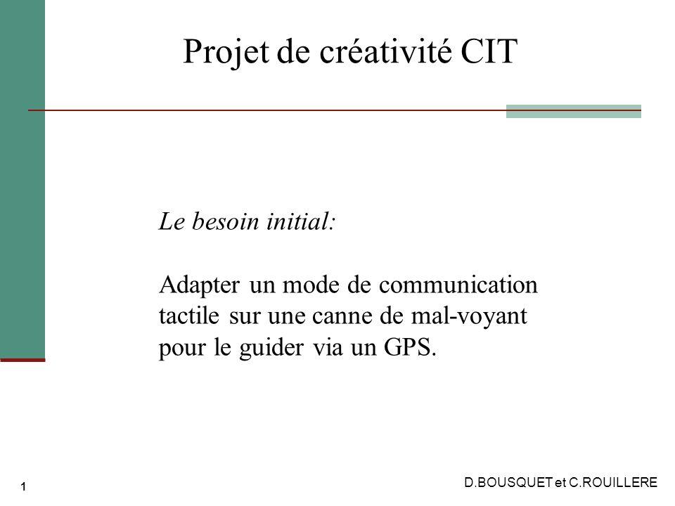 Projet de créativité CIT
