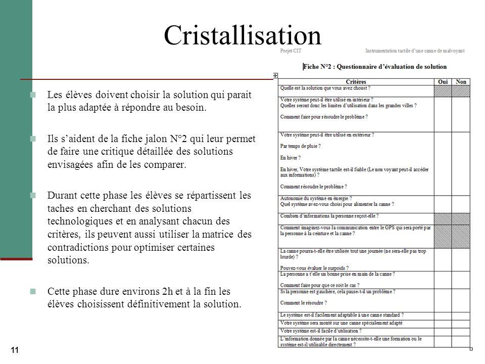 Cristallisation Les élèves doivent choisir la solution qui parait la plus adaptée à répondre au besoin.