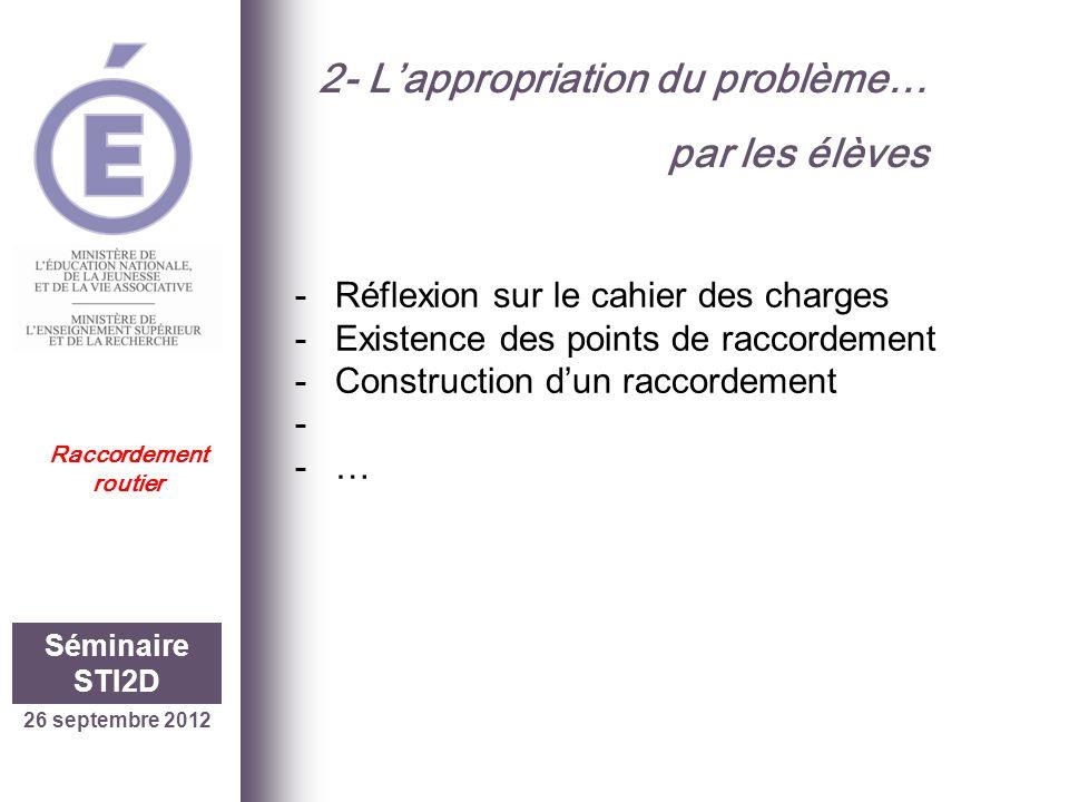 2- L'appropriation du problème… par les élèves
