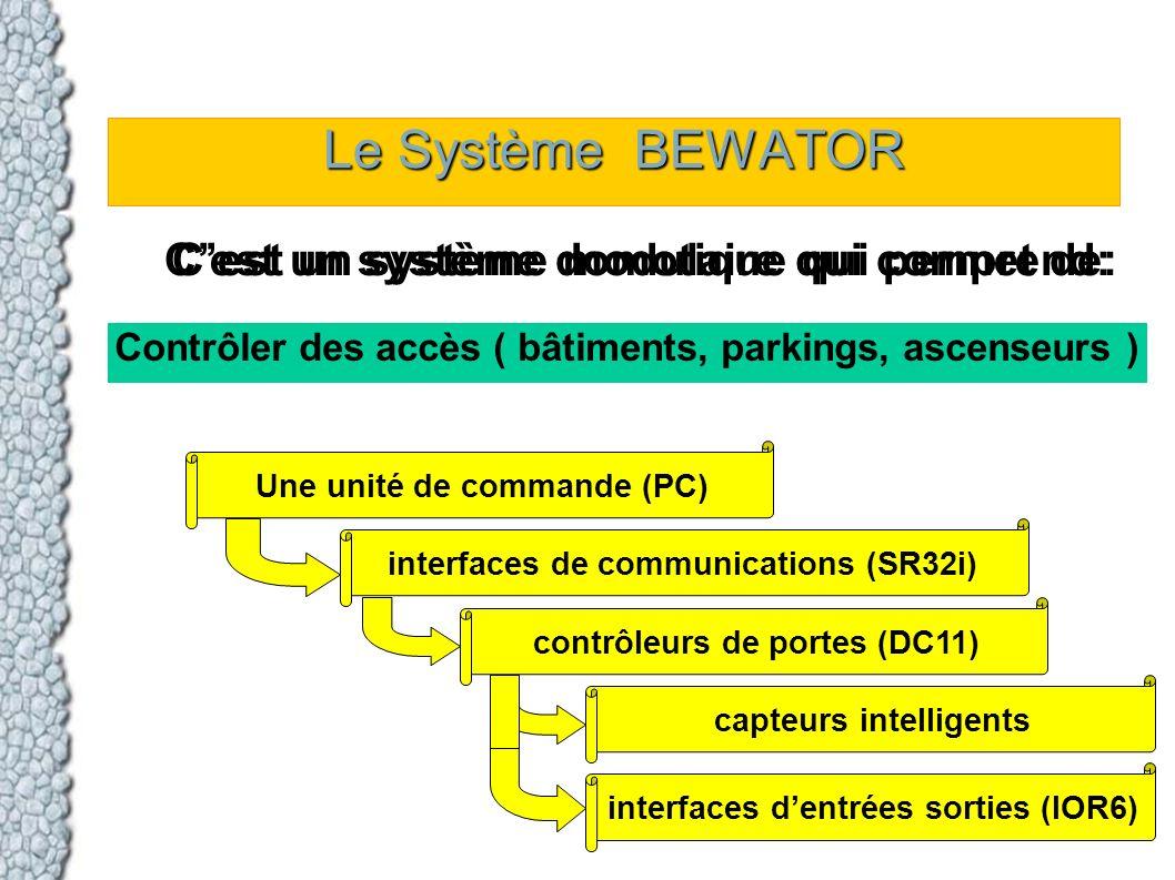 Le Système BEWATOR C'est un système modulaire qui comprend: