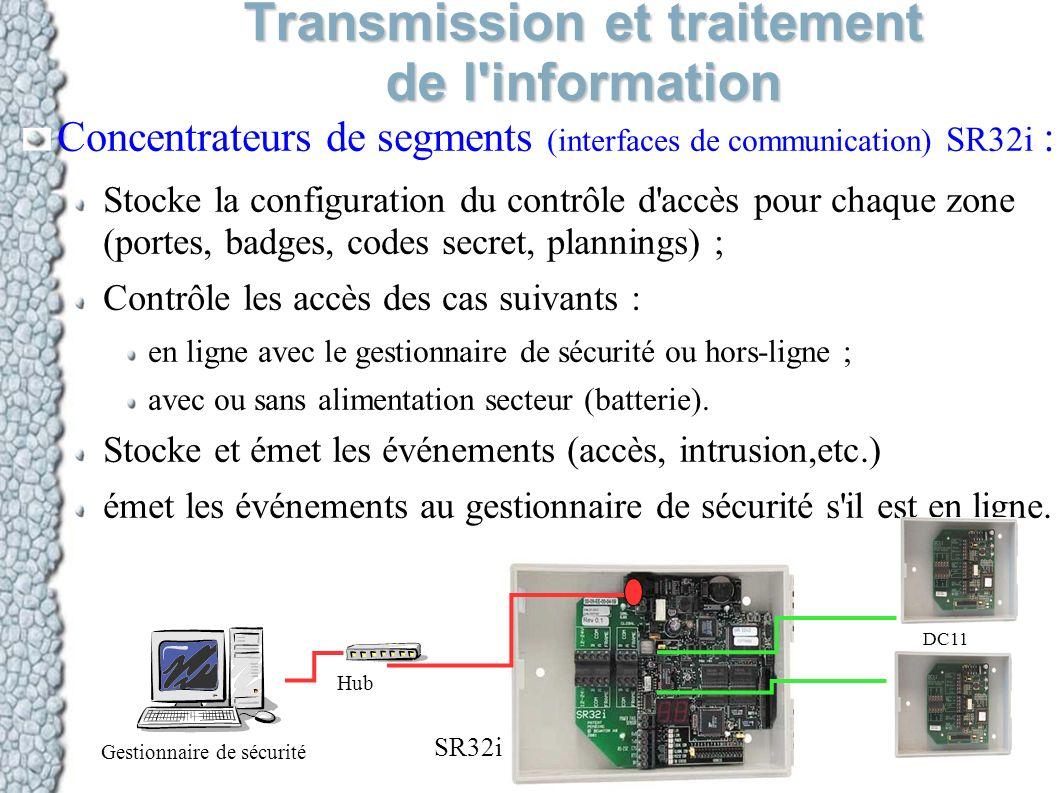 Transmission et traitement de l information