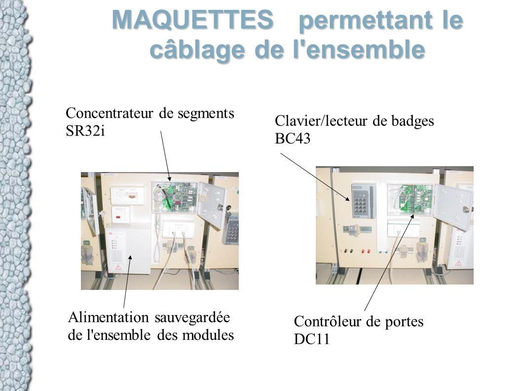MAQUETTES permettant le câblage de l ensemble