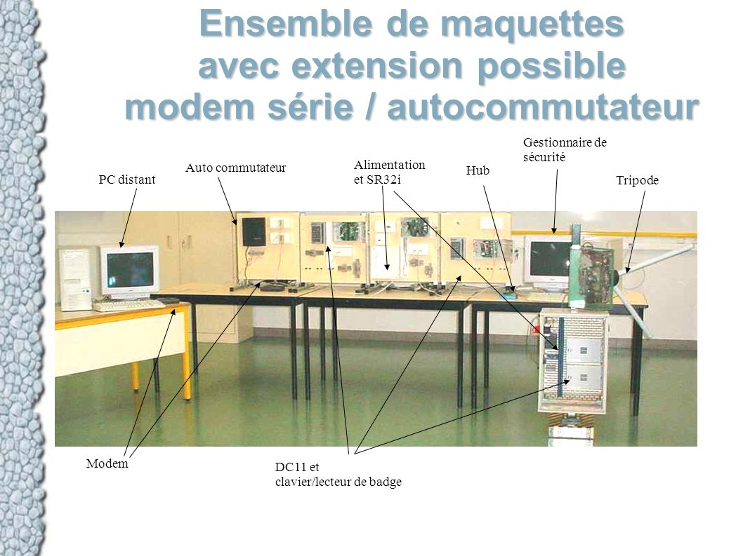 Ensemble de maquettes avec extension possible modem série / autocommutateur