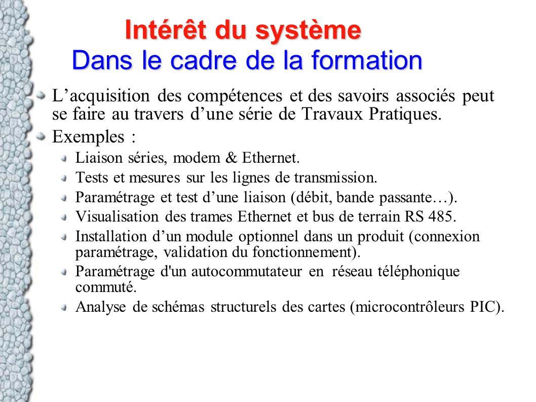 Intérêt du système Dans le cadre de la formation