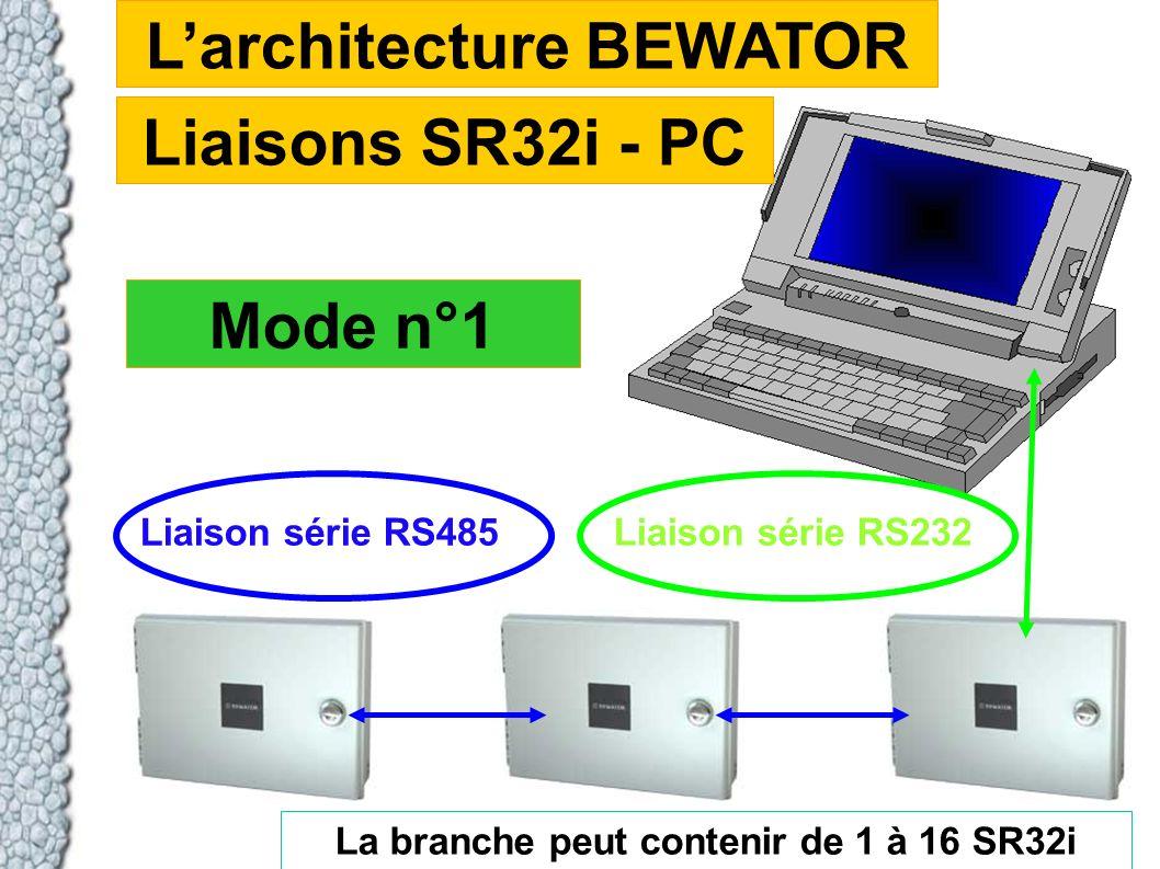 L'architecture BEWATOR La branche peut contenir de 1 à 16 SR32i