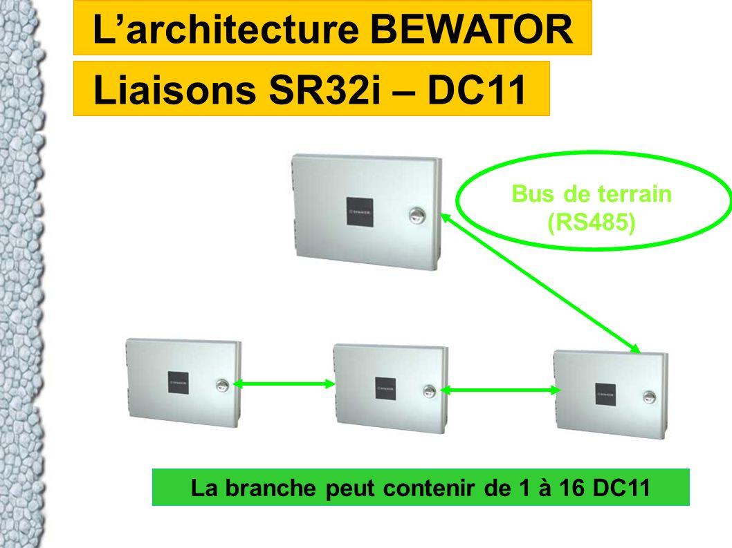 L'architecture BEWATOR La branche peut contenir de 1 à 16 DC11