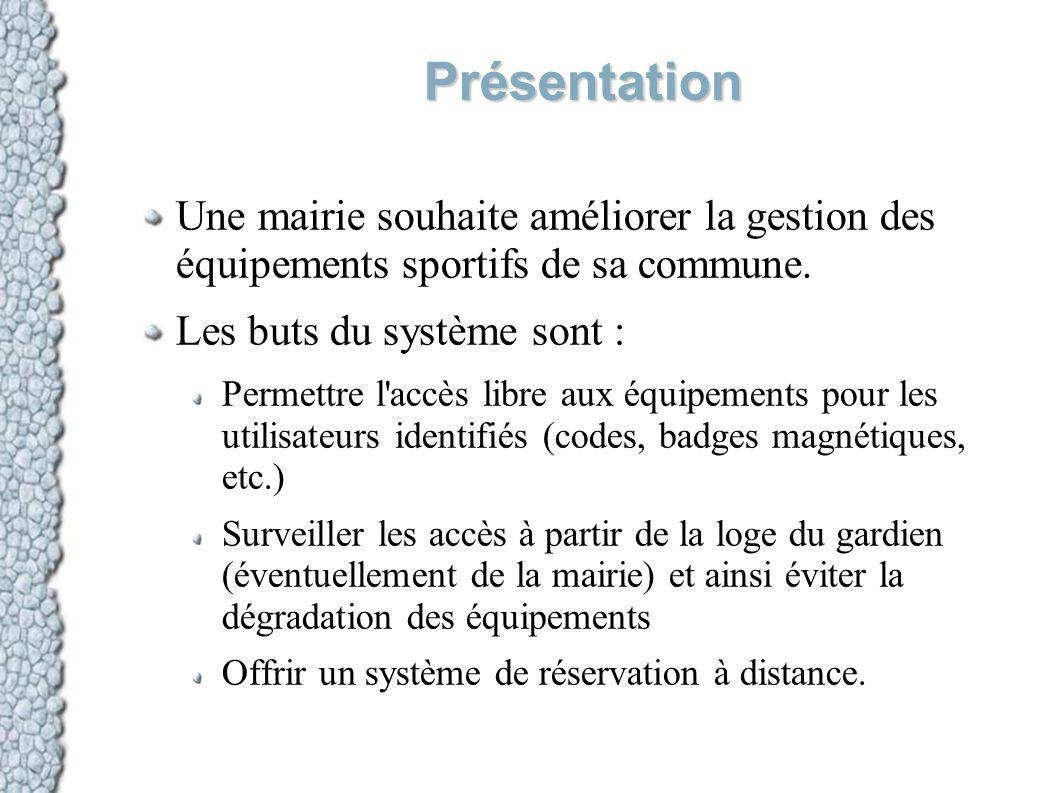 Présentation Une mairie souhaite améliorer la gestion des équipements sportifs de sa commune. Les buts du système sont :