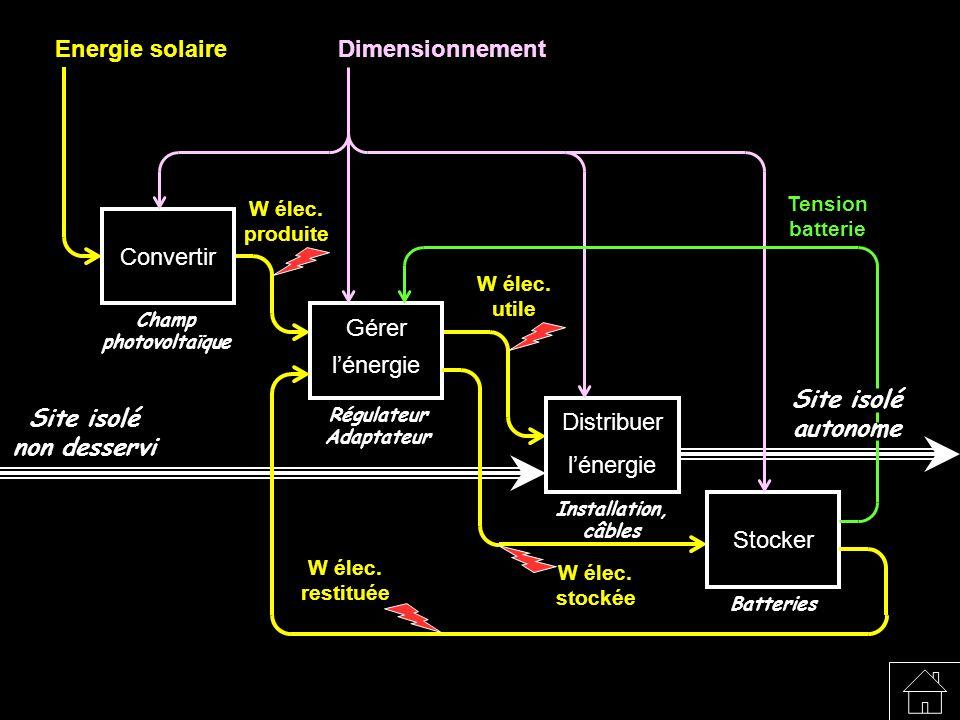 Energie solaire Dimensionnement Convertir Gérer l'énergie Site isolé