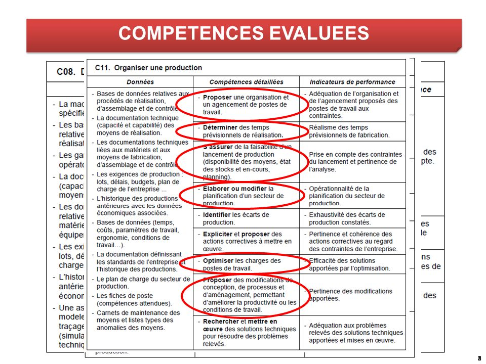 COMPETENCES EVALUEES 5 4 2 1 3