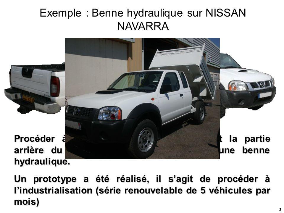 Exemple : Benne hydraulique sur NISSAN NAVARRA