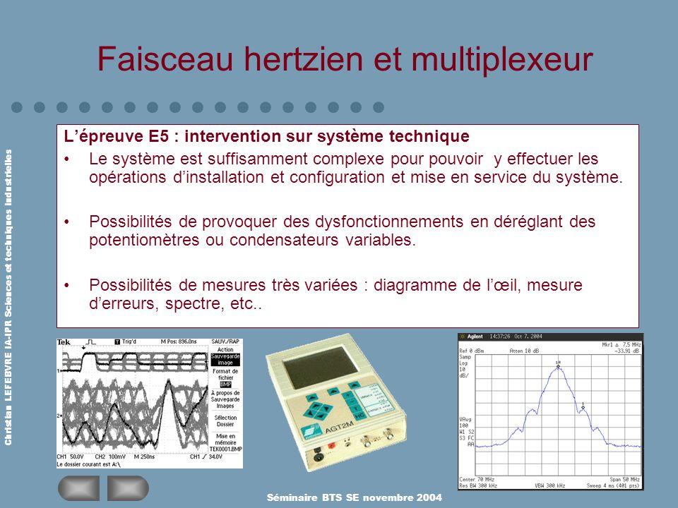 Faisceau hertzien et multiplexeur