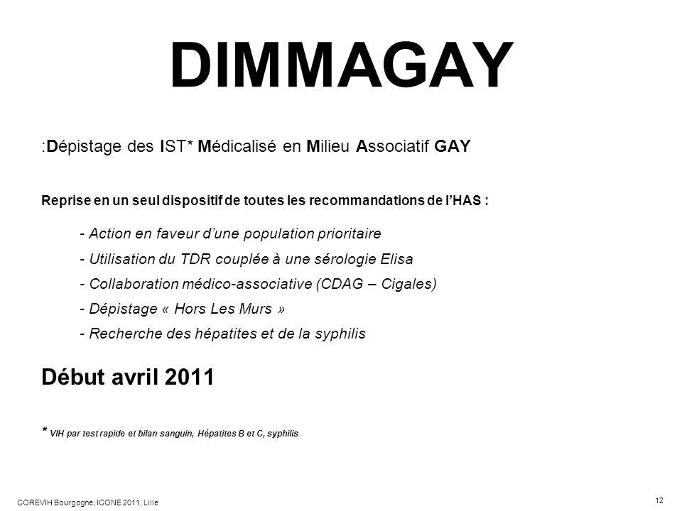 DIMMAGAY :Dépistage des IST* Médicalisé en Milieu Associatif GAY. Reprise en un seul dispositif de toutes les recommandations de l'HAS :