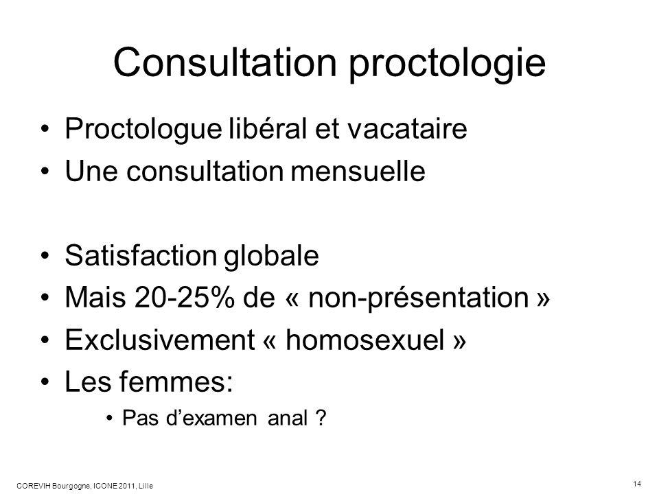 Consultation proctologie