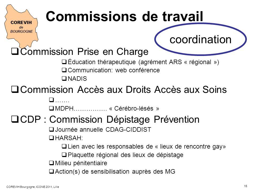 Commissions de travail