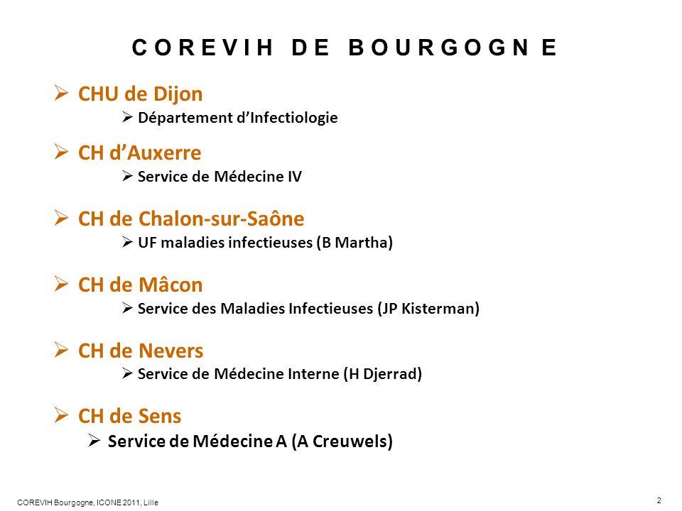 CH de Chalon-sur-Saône CH de Mâcon CH de Nevers CH de Sens