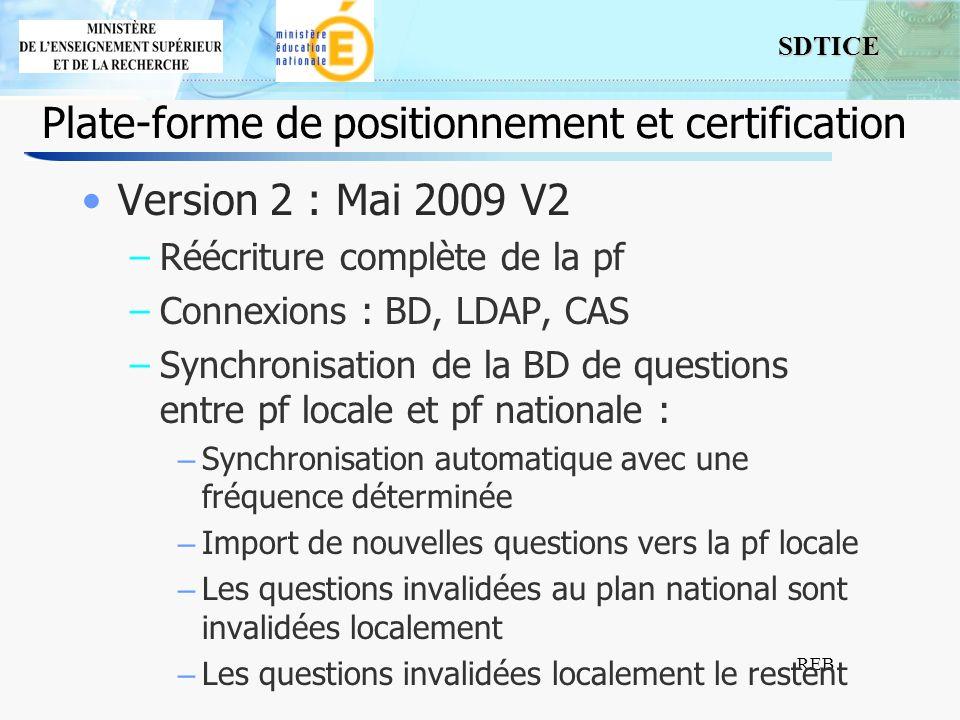 Plate-forme de positionnement et certification