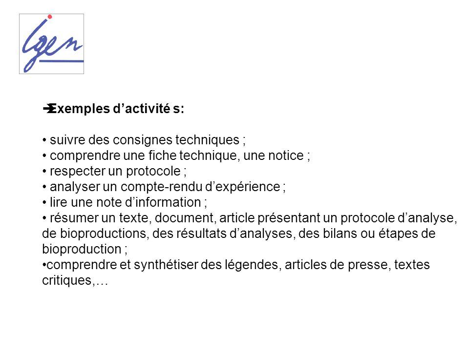 Exemples d'activité s: