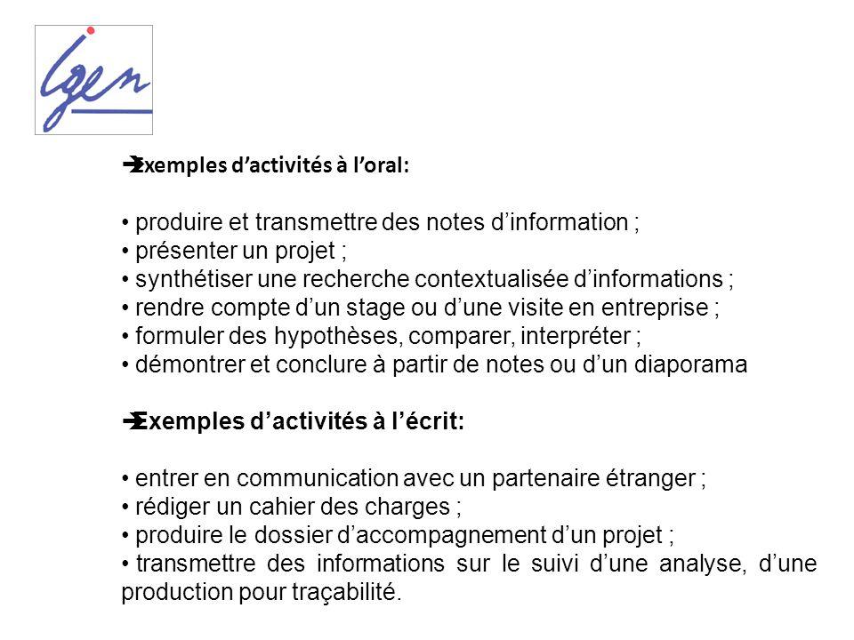 Exemples d'activités à l'oral: