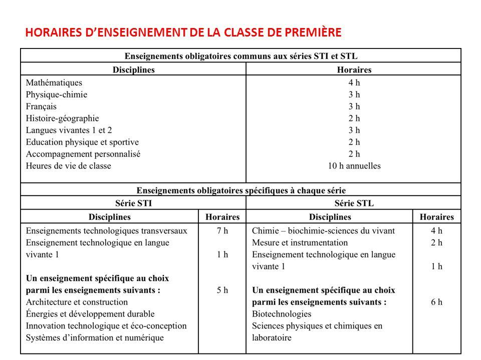 HORAIRES D'ENSEIGNEMENT DE LA CLASSE DE PREMIÈRE
