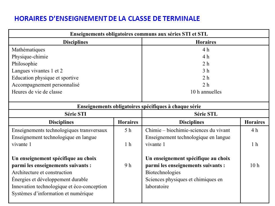 HORAIRES D'ENSEIGNEMENT DE LA CLASSE DE TERMINALE