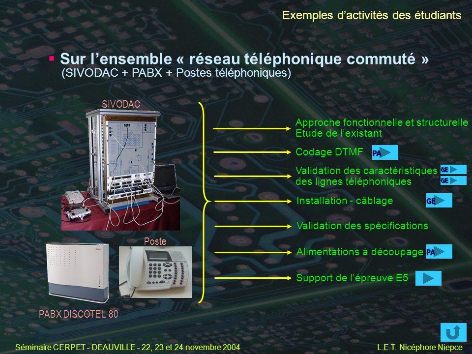 Sur l'ensemble « réseau téléphonique commuté »