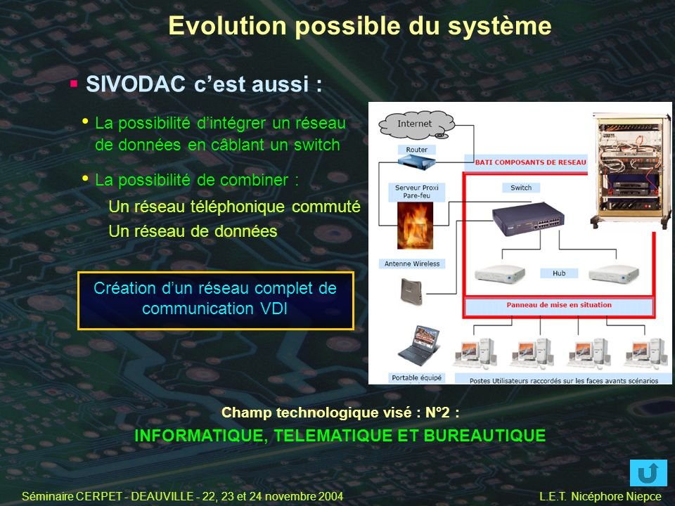 Evolution possible du système