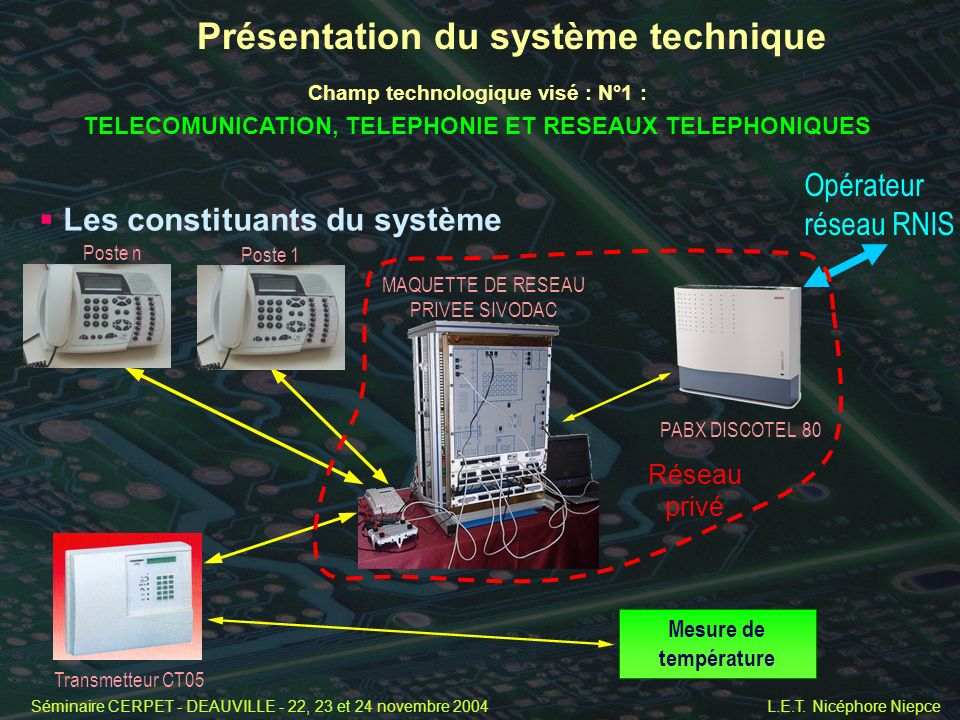 Présentation du système technique