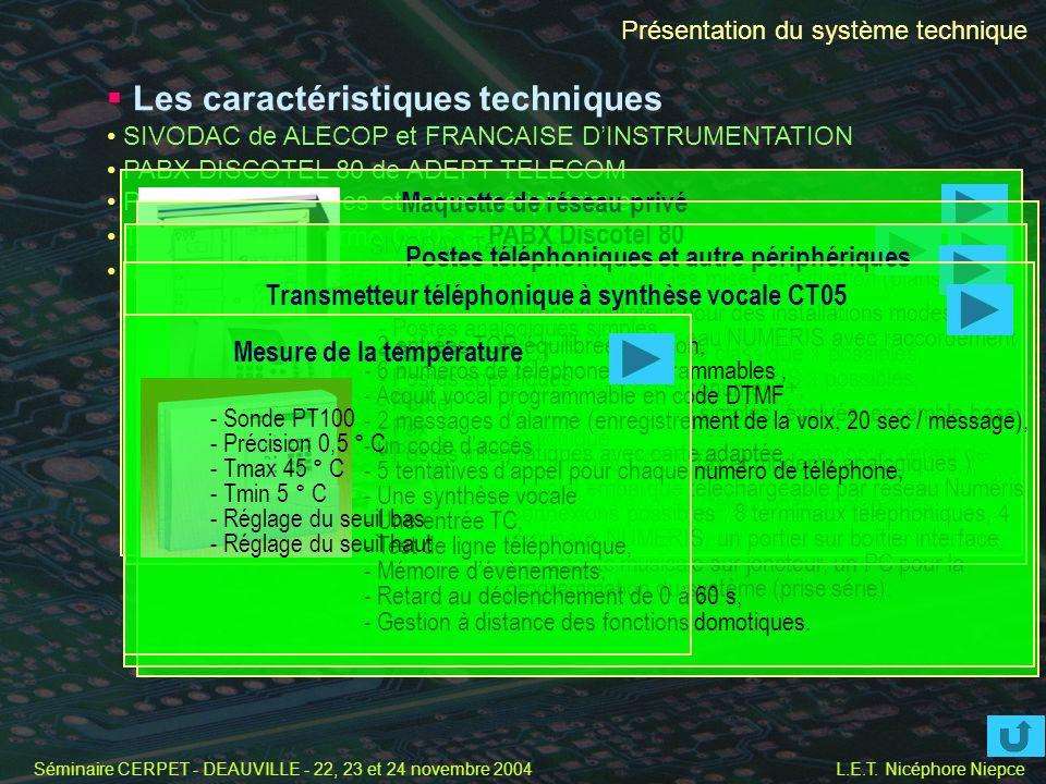 Transmetteur téléphonique à synthèse vocale CT05