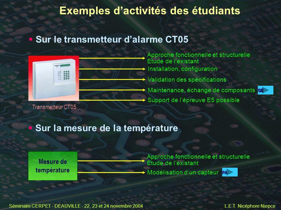 Exemples d'activités des étudiants
