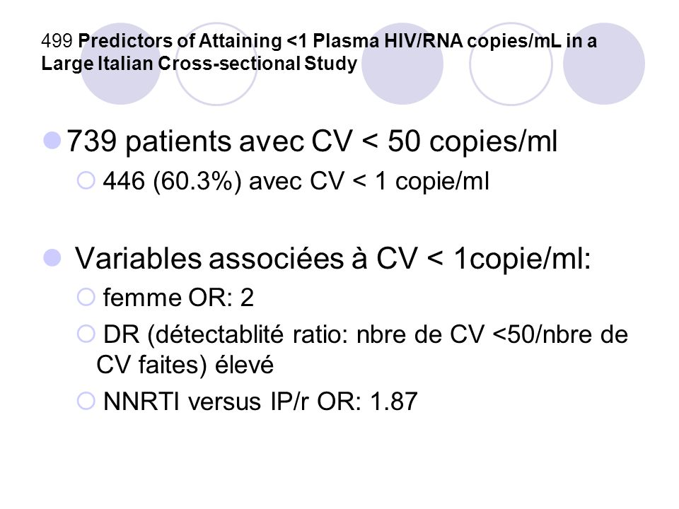 739 patients avec CV < 50 copies/ml