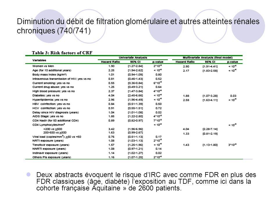 Diminution du débit de filtration glomérulaire et autres atteintes rénales chroniques (740/741)