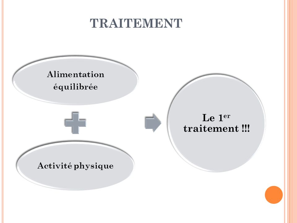 TRAITEMENT Le 1er traitement !!! Alimentation Activité physique