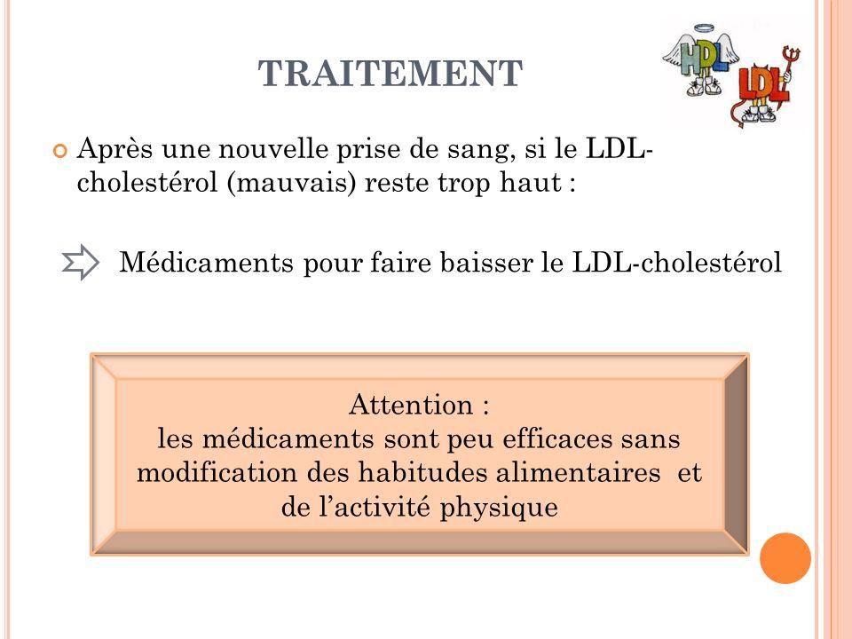 TRAITEMENTAprès une nouvelle prise de sang, si le LDL- cholestérol (mauvais) reste trop haut : Médicaments pour faire baisser le LDL-cholestérol.