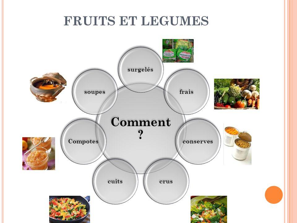FRUITS ET LEGUMES Comment surgelés frais conserves crus cuits